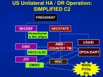 us unilateral ha dr operation simplified c2