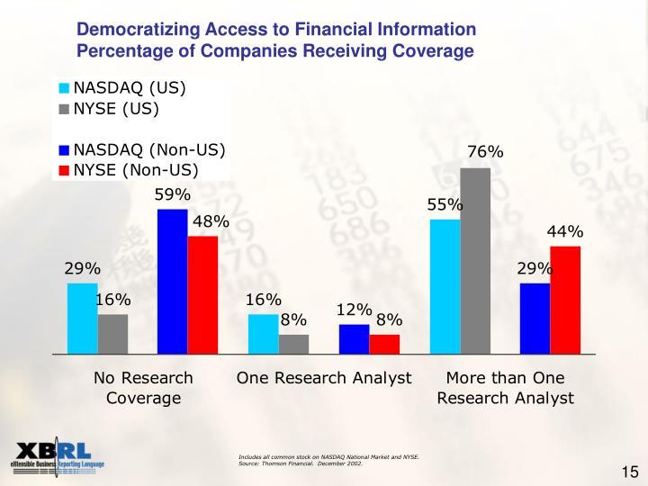 Democratizing Access to Financial Information