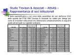studio trevisan associati attivit rappresentanza di soci istituzionali1