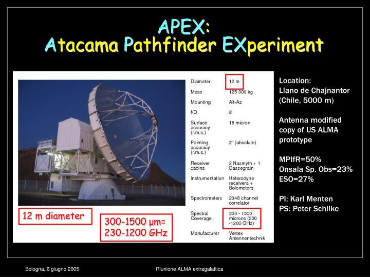 Apex a tacama p athfinder ex periment