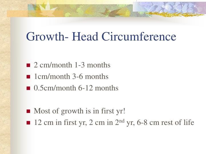 Growth- Head Circumference
