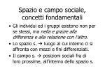 spazio e campo sociale concetti fondamentali