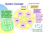 system concept