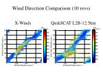 wind direction comparison 10 revs