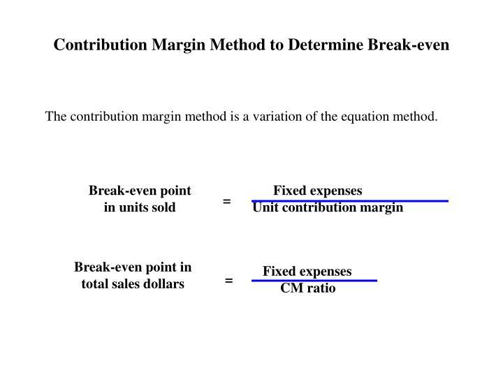 break even point calculator