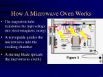 how a microwave oven works2