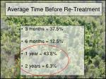average time before re treatment
