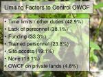 limiting factors to control owcf