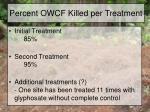 percent owcf killed per treatment