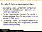 faculty collaborations around data