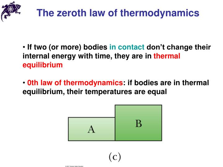 thermal equilibrium essay Two varieties of thermal equilibrium relation of thermal equilibrium between two thermally connected bodies the relation of thermal equilibrium is an instance of a contact equilibrium between two bodies, which means that it refers to transfer through a selectively permeable partition, the contact path.