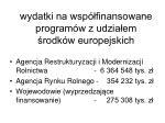 wydatki na wsp finansowane program w z udzia em rodk w europejskich