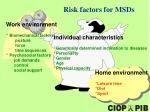 risk factors for msds