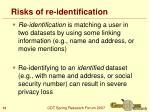 risks of re identification