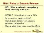 rq1 risks of dataset release