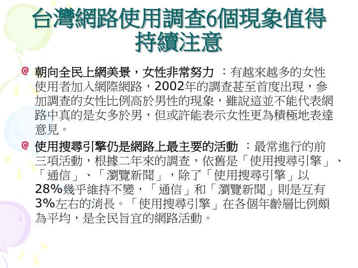 台灣網路使用調查