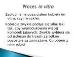 proces in vitro