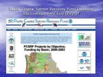 pacific coastal salmon recovery fund database http webapps nwfsc noaa gov pcsrf