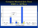 compute maximal join trees emo vs all ways