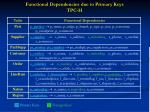 functional dependencies due to primary keys tpc h