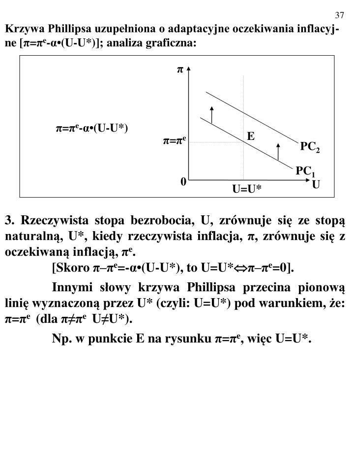 Krzywa Phillipsa uzupełniona o adaptacyjne oczekiwania inflacyj-ne [