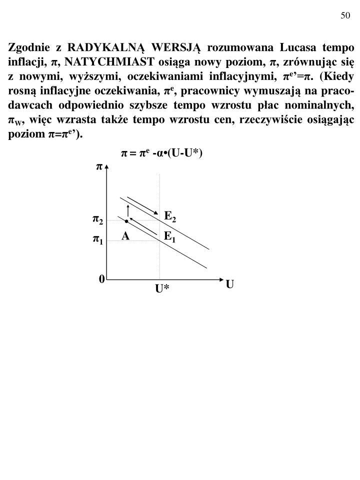 Zgodnie z RADYKALNĄ WERSJĄ rozumowana Lucasa tempo inflacji,