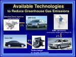 available technologies to reduce greenhouse gas emissions2