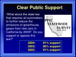 clear public support
