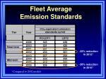 fleet average emission standards