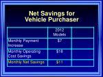 net savings for vehicle purchaser