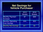 net savings for vehicle purchaser1