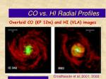 co vs hi radial profiles