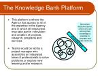 the knowledge bank platform
