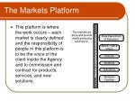 the markets platform