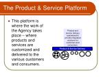 the product service platform