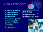 circle graph1
