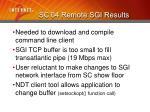 sc 04 remote sgi results