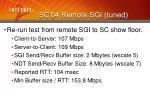 sc 04 remote sgi tuned