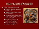 major events of crusades