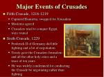 major events of crusades3