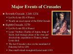 major events of crusades4