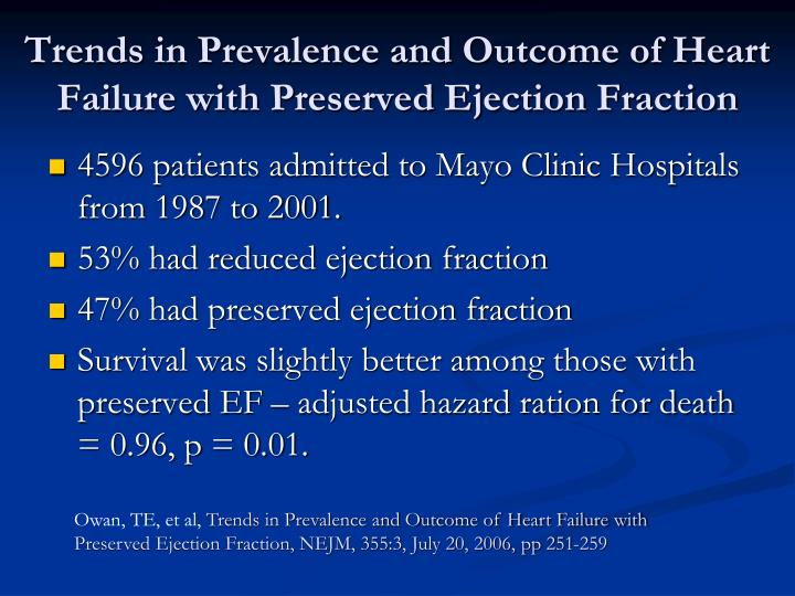 Trends in Prevalence and Outcome of Heart Failure with Preserved Ejection Fraction