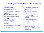 limiting factors proposed deliverables1