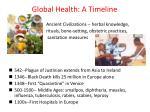 global health a timeline