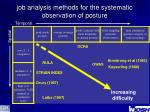 job analysis methods for the systematic observation of posture