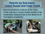 results by sub basin lower goose and clear creek1