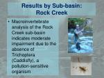 results by sub basin rock creek1