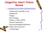 congestive heart failure review