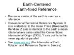 earth centered earth fixed reference