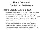 earth centered earth fixed reference2